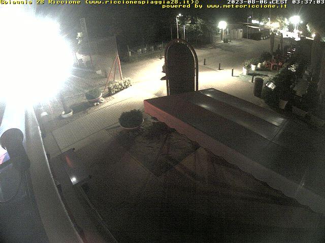 Webcam meteo provincia di rimini - Web cam riccione bagno 81 ...